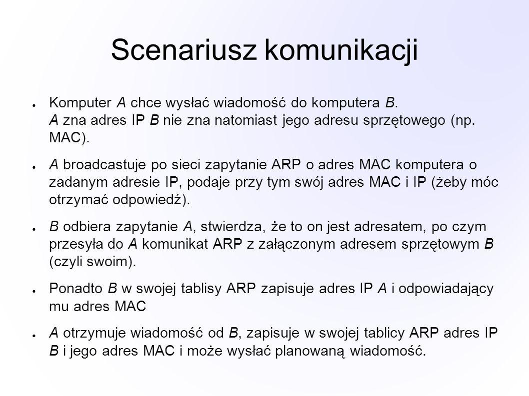 Scenariusz komunikacji ● Komputer A chce wysłać wiadomość do komputera B. A zna adres IP B nie zna natomiast jego adresu sprzętowego (np. MAC). ● A br