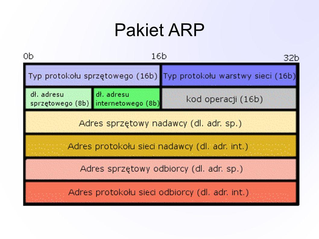 Pakiet ARP