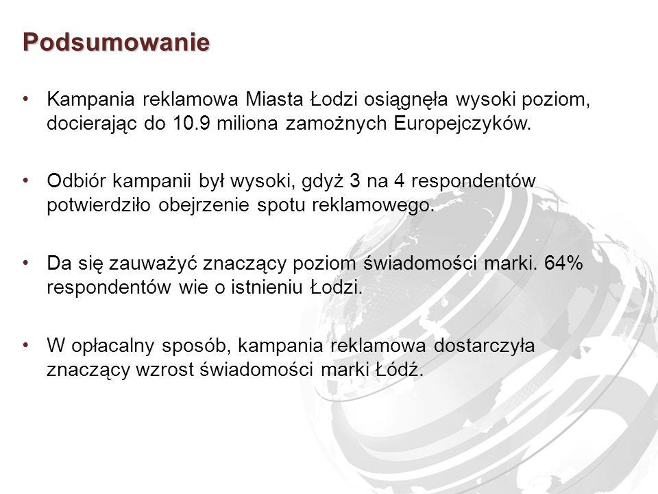 Kampania reklamowa Miasta Łodzi osiągnęła wysoki poziom, docierając do 10.9 miliona zamożnych Europejczyków.