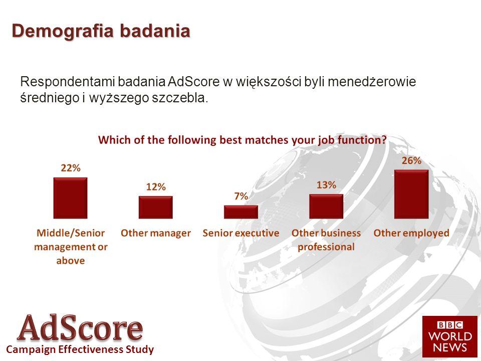 Campaign Effectiveness Study Demografia badania Respondentami badania AdScore w większości byli menedżerowie średniego i wyższego szczebla.