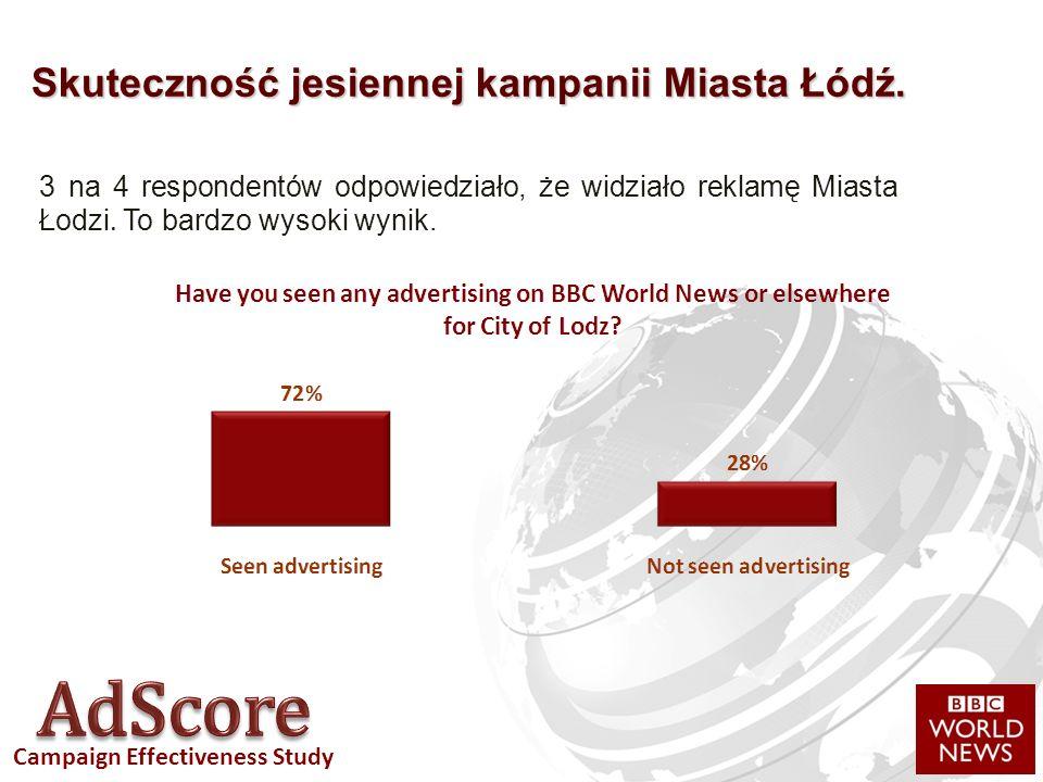 Campaign Effectiveness Study Skuteczność jesiennej kampanii Miasta Łódź.