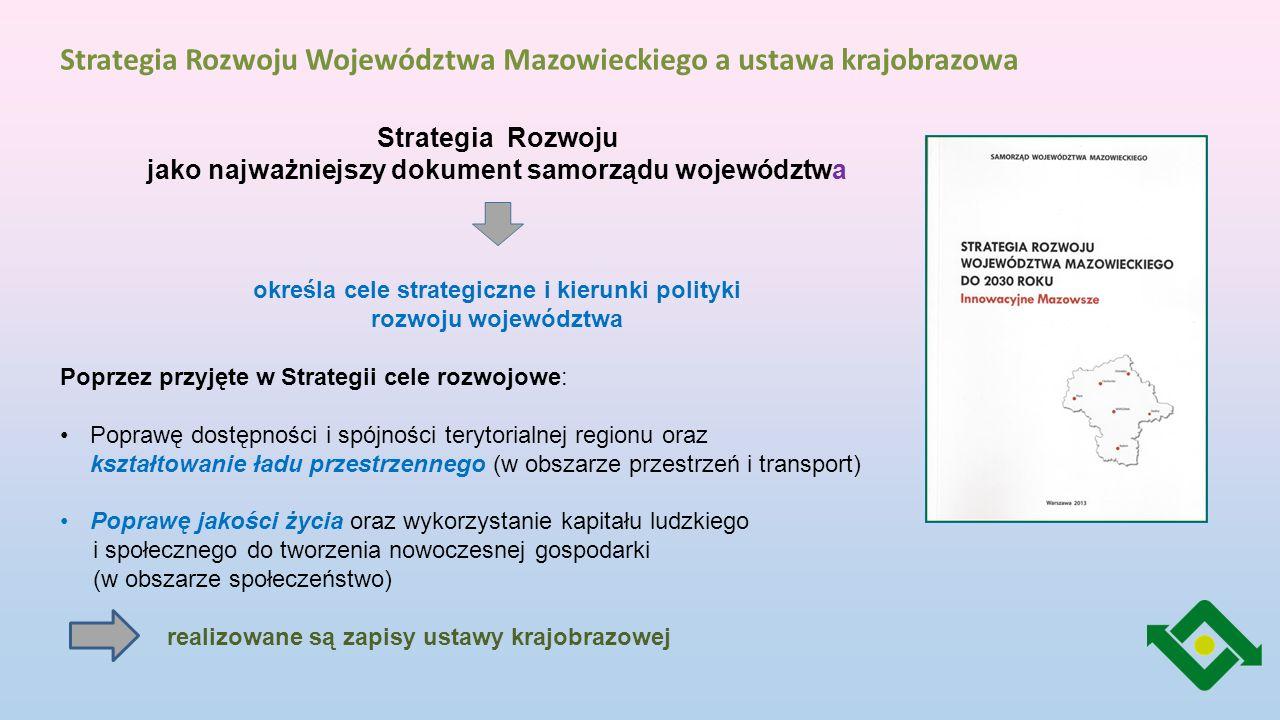 Strategia Rozwoju Województwa Mazowieckiego a ustawa krajobrazowa Strategia Rozwoju jako najważniejszy dokument samorządu województwa określa cele strategiczne i kierunki polityki rozwoju województwa Poprzez przyjęte w Strategii cele rozwojowe: Poprawę dostępności i spójności terytorialnej regionu oraz kształtowanie ładu przestrzennego (w obszarze przestrzeń i transport) Poprawę jakości życia oraz wykorzystanie kapitału ludzkiego i społecznego do tworzenia nowoczesnej gospodarki (w obszarze społeczeństwo) realizowane są zapisy ustawy krajobrazowej