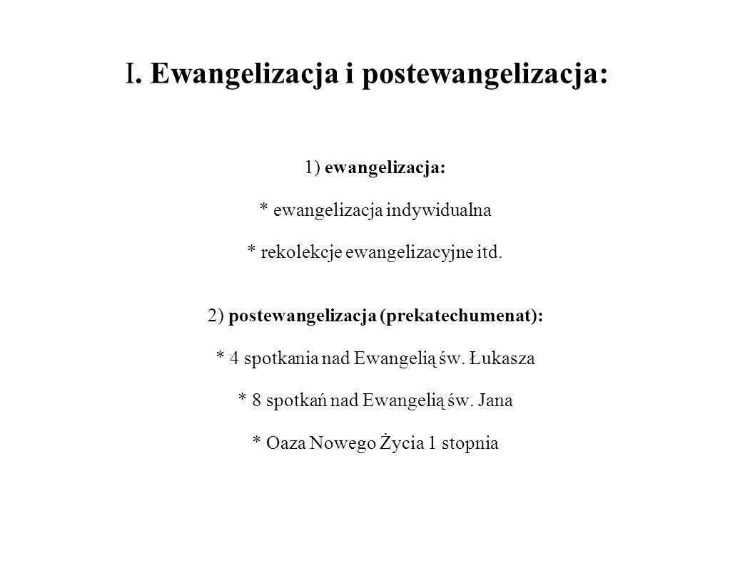 I. Ewangelizacja i postewangelizacja: 1) ewangelizacja: * ewangelizacja indywidualna * rekolekcje ewangelizacyjne itd. 2) postewangelizacja (prekatech