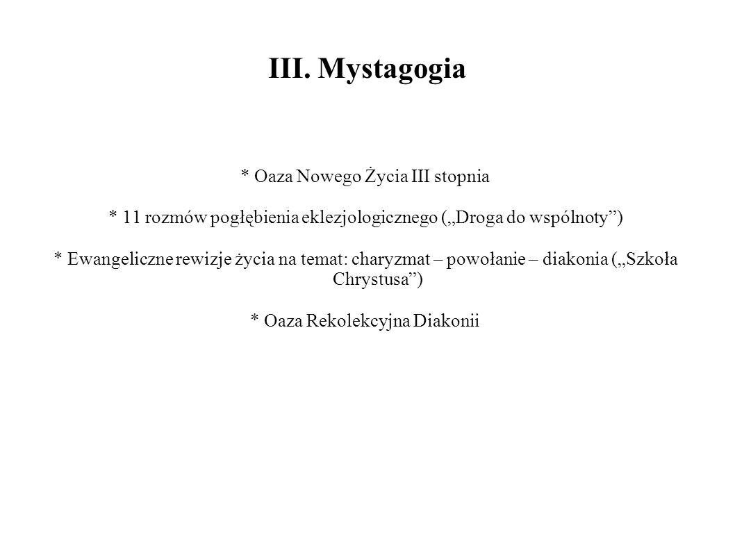 """III. Mystagogia * Oaza Nowego Życia III stopnia * 11 rozmów pogłębienia eklezjologicznego (""""Droga do wspólnoty"""") * Ewangeliczne rewizje życia na temat"""
