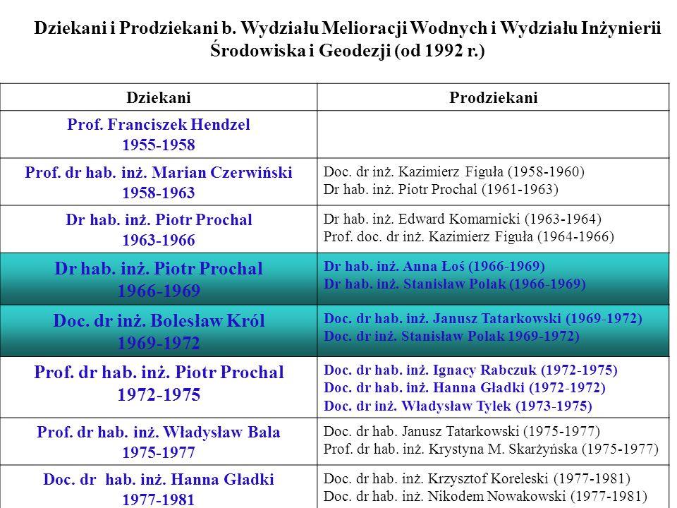 Dziekani i Prodziekani b.