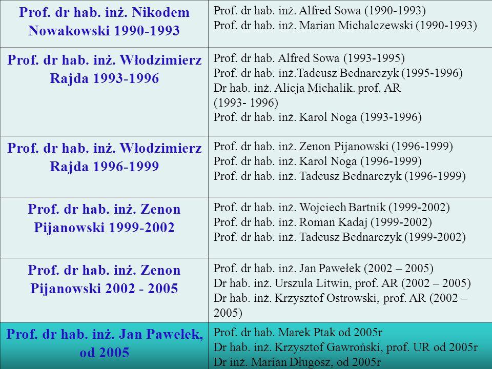 Prof. dr hab. inż. Nikodem Nowakowski 1990-1993 Prof.