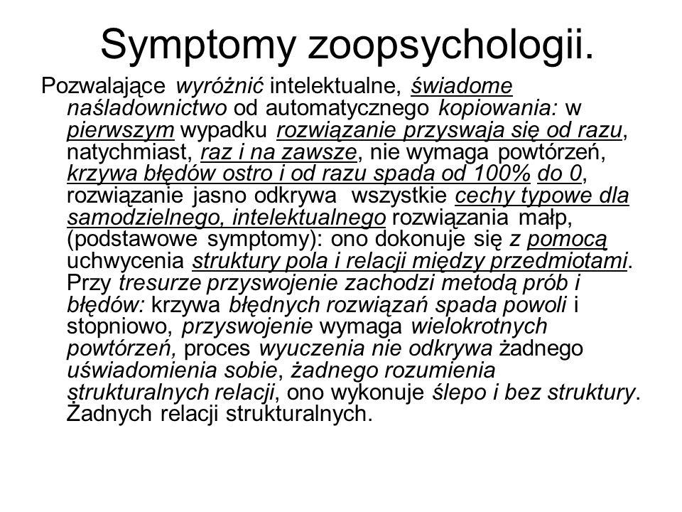 Symptomy zoopsychologii.