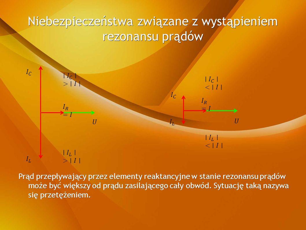 Niebezpieczeństwa związane z wystąpieniem rezonansu prądów Prąd przepływający przez elementy reaktancyjne w stanie rezonansu prądów może być większy od prądu zasilającego cały obwód.