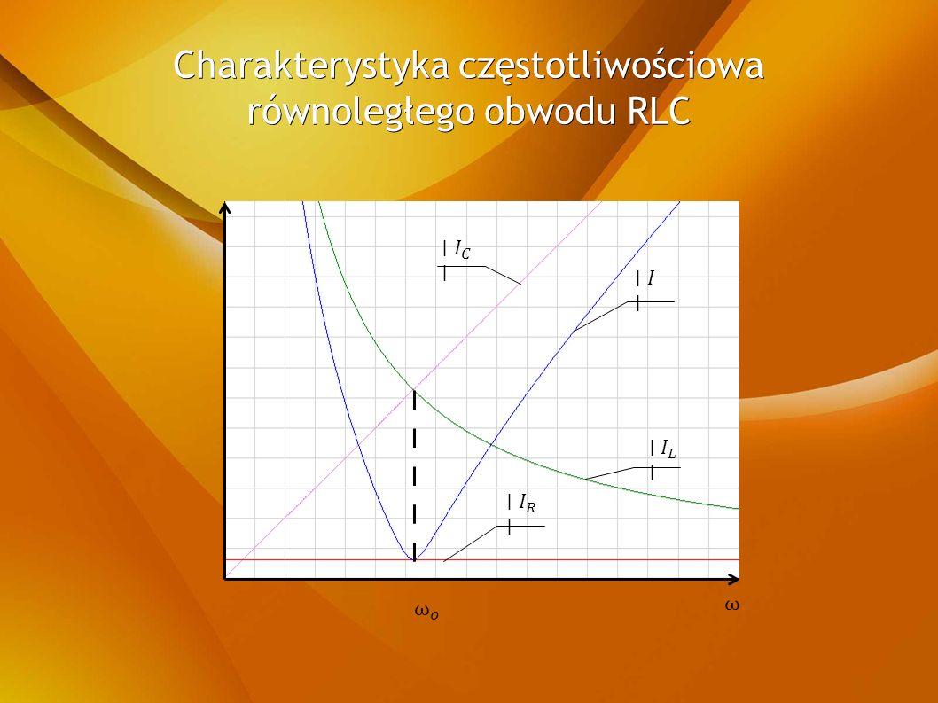 Charakterystyka częstotliwościowa równoległego obwodu RLC