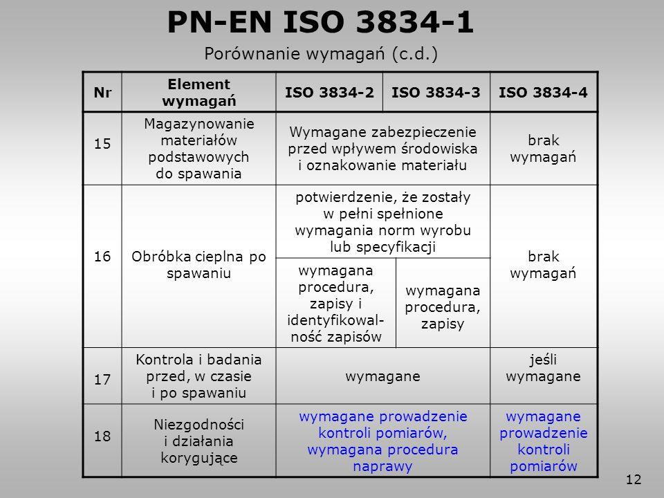 12 Porównanie wymagań (c.d.) Nr Element wymagań ISO 3834-2ISO 3834-3ISO 3834-4 15 Magazynowanie materiałów podstawowych do spawania Wymagane zabezpiec