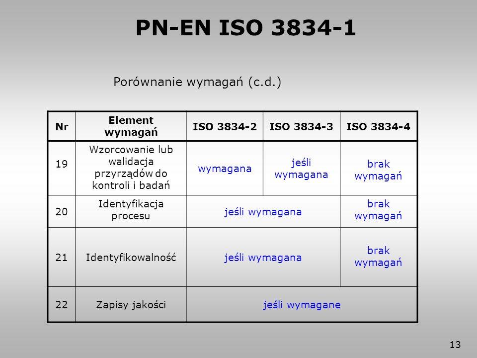 13 Porównanie wymagań (c.d.) Nr Element wymagań ISO 3834-2ISO 3834-3ISO 3834-4 19 Wzorcowanie lub walidacja przyrządów do kontroli i badań wymagana je