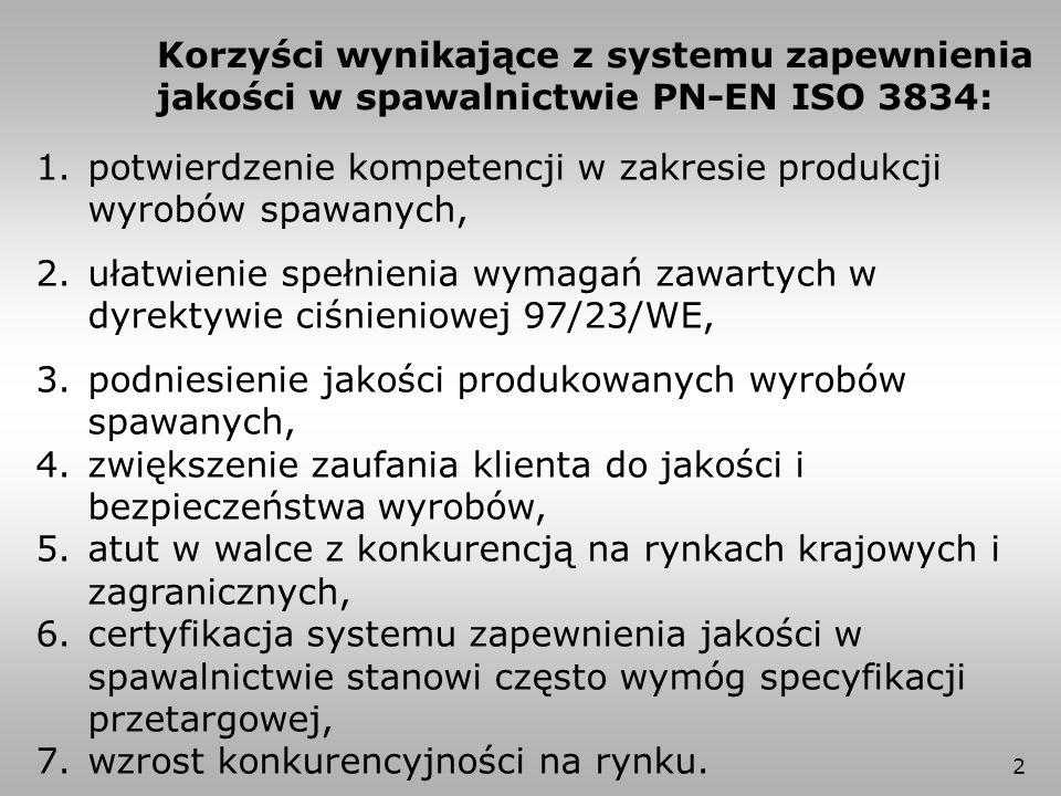 """63 Specyfikacje techniczne i normy wyrobu WUDT/UC/2003 """"Warunki Urzędu Dozoru Technicznego."""