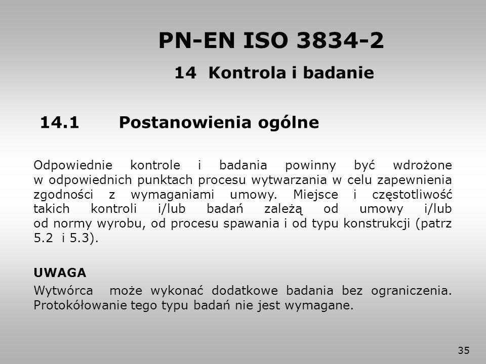 35 14.1 Postanowienia ogólne Odpowiednie kontrole i badania powinny być wdrożone w odpowiednich punktach procesu wytwarzania w celu zapewnienia zgodno