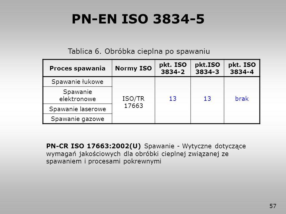 57 Tablica 6. Obróbka cieplna po spawaniu Proces spawaniaNormy ISO pkt. ISO 3834-2 pkt.ISO 3834-3 pkt. ISO 3834-4 Spawanie łukowe ISO/TR 17663 13 brak