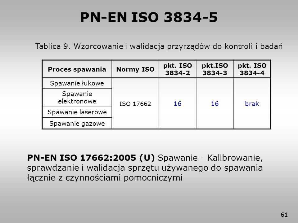 61 Tablica 9. Wzorcowanie i walidacja przyrządów do kontroli i badań Proces spawaniaNormy ISO pkt. ISO 3834-2 pkt.ISO 3834-3 pkt. ISO 3834-4 Spawanie