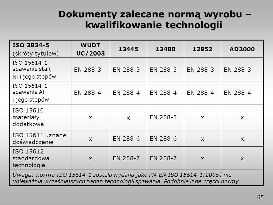 65 Dokumenty zalecane normą wyrobu – kwalifikowanie technologii ISO 3834-5 (skróty tytułów) WUDT UC/2003 134451348012952AD2000 ISO 15614-1 spawanie st