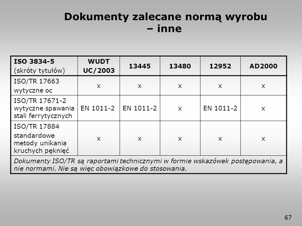 67 Dokumenty zalecane normą wyrobu – inne ISO 3834-5 (skróty tytułów) WUDT UC/2003 134451348012952AD2000 ISO/TR 17663 wytyczne oc xxxxx ISO/TR 17671-2