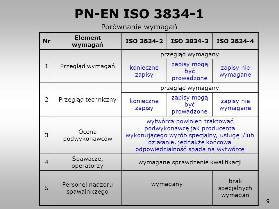 9 Porównanie wymagań Nr Element wymagań ISO 3834-2ISO 3834-3ISO 3834-4 1Przegląd wymagań przegląd wymagany konieczne zapisy zapisy mogą być prowadzone