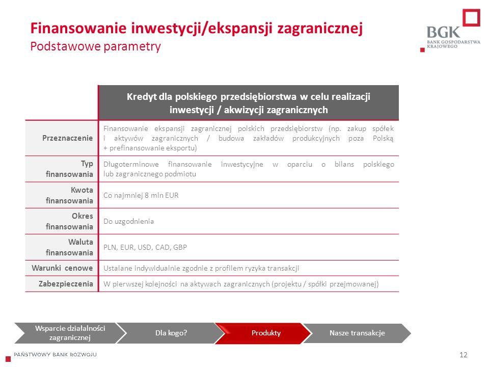 204/204/204 218/32/56 118/126/132 183/32/51 227/30/54 Finansowanie inwestycji/ekspansji zagranicznej Podstawowe parametry Kredyt dla polskiego przedsiębiorstwa w celu realizacji inwestycji / akwizycji zagranicznych Przeznaczenie Finansowanie ekspansji zagranicznej polskich przedsiębiorstw (np.