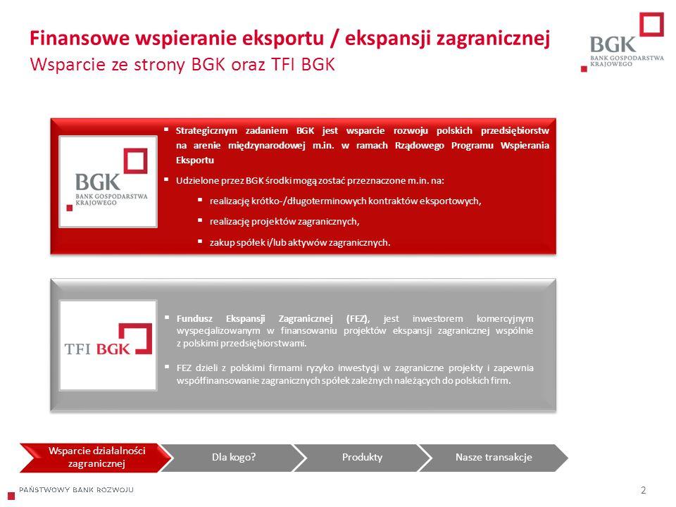 204/204/204 218/32/56 118/126/132 183/32/51 227/30/54 3 Finansowe wspieranie eksportu / ekspansji zagranicznej Wsparcie ze strony Grupy BGK Wsparcie działalności zagranicznej Dla kogo?ProduktyNasze transakcje  Wspieranie polskich przedsiębiorców na rynkach o podwyższonym ryzyku, pomijanych przez większość banków komercyjnych (m.in.