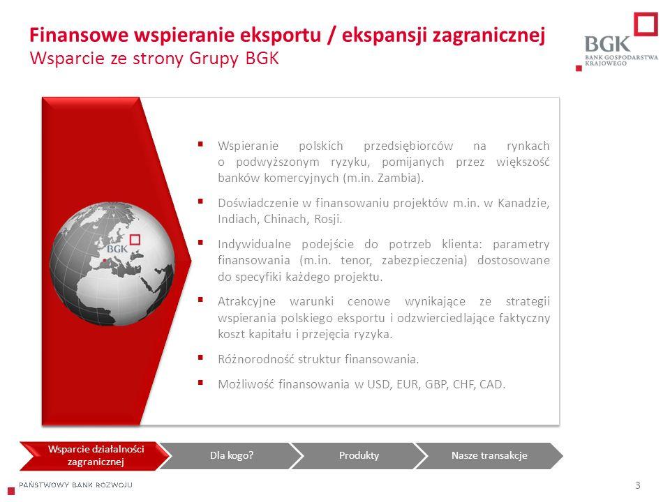 204/204/204 218/32/56 118/126/132 183/32/51 227/30/54 3 Finansowe wspieranie eksportu / ekspansji zagranicznej Wsparcie ze strony Grupy BGK Wsparcie działalności zagranicznej Dla kogo ProduktyNasze transakcje  Wspieranie polskich przedsiębiorców na rynkach o podwyższonym ryzyku, pomijanych przez większość banków komercyjnych (m.in.