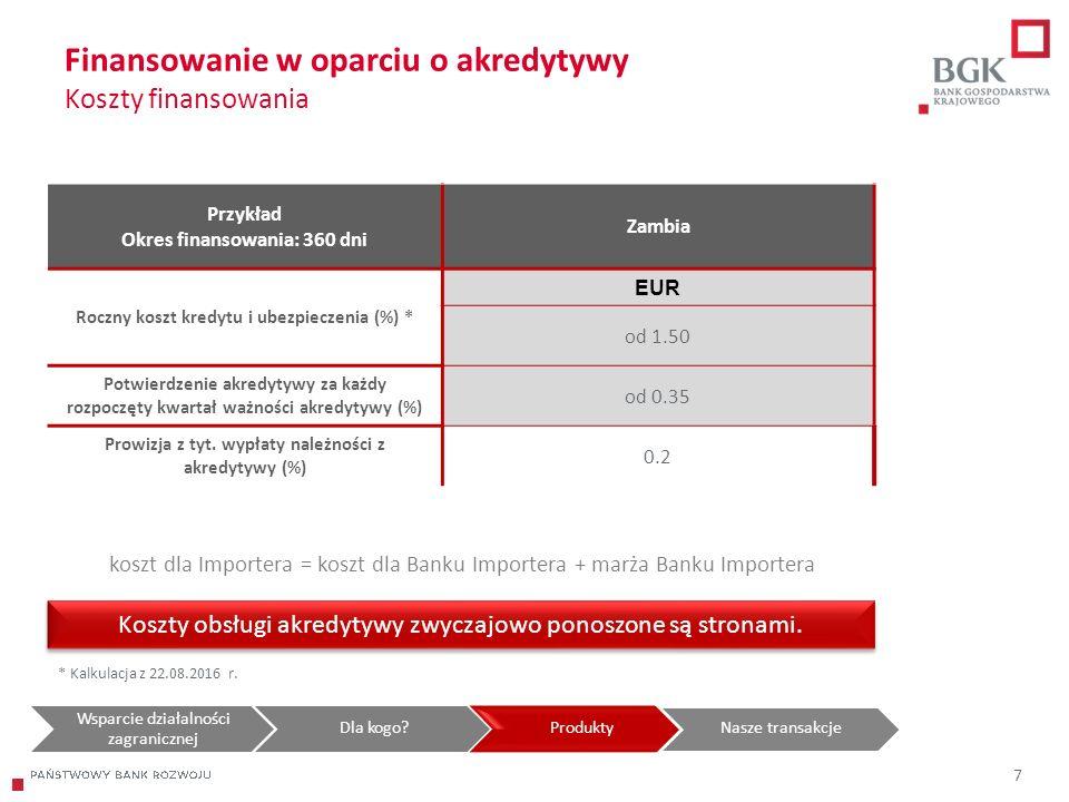 204/204/204 218/32/56 118/126/132 183/32/51 227/30/54 Finansowanie w oparciu o akredytywy Koszty finansowania koszt dla Importera = koszt dla Banku Importera + marża Banku Importera Koszty obsługi akredytywy zwyczajowo ponoszone są stronami.