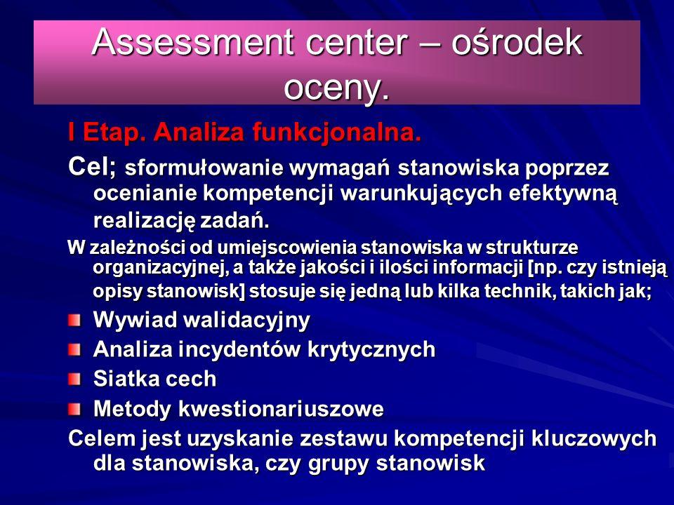 Assessment center – ośrodek oceny. I Etap. Analiza funkcjonalna.
