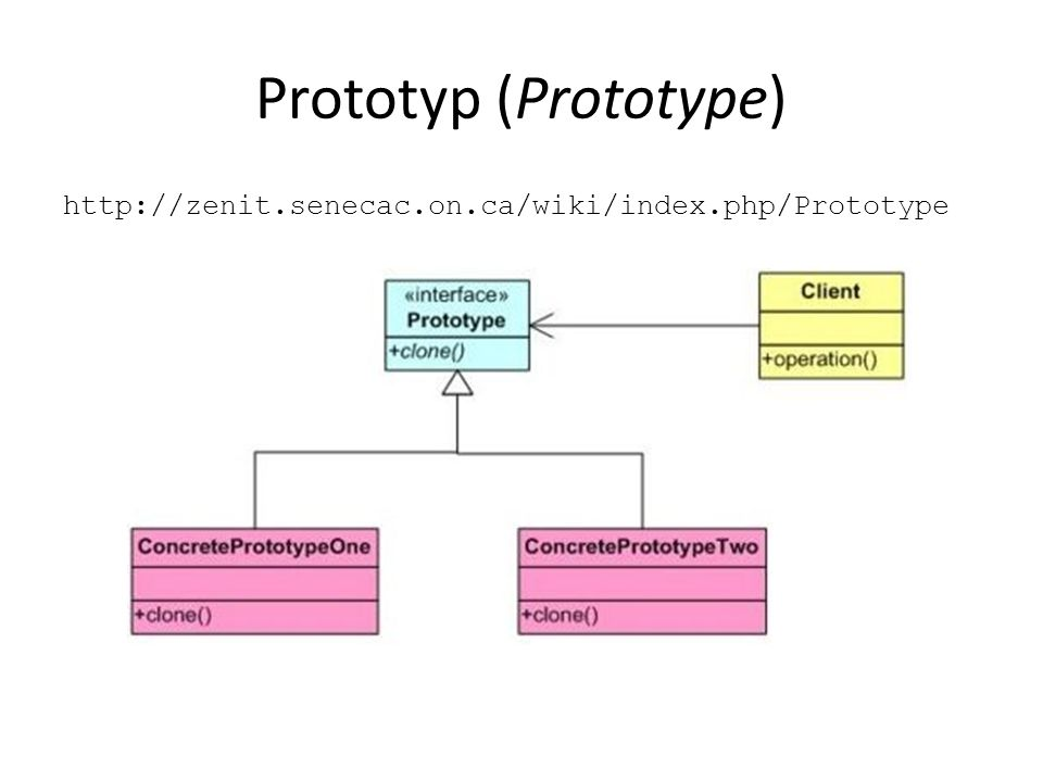 Prototyp (Prototype) http://zenit.senecac.on.ca/wiki/index.php/Prototype