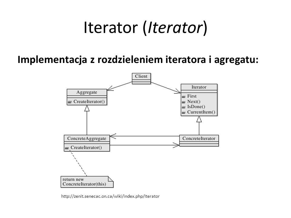 Iterator (Iterator) Implementacja z rozdzieleniem iteratora i agregatu: http://zenit.senecac.on.ca/wiki/index.php/Iterator