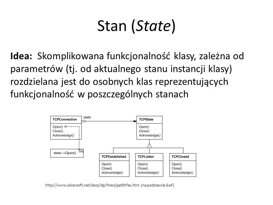 Stan (State) Idea: Skomplikowana funkcjonalność klasy, zależna od parametrów (tj.