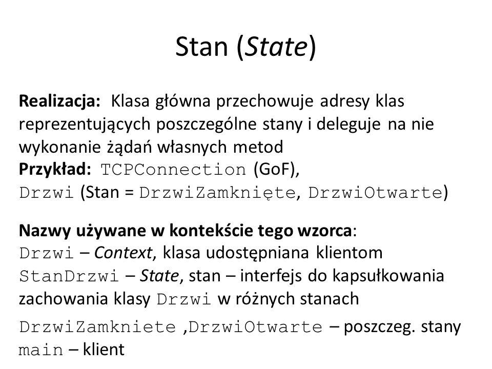 Stan (State) Realizacja: Klasa główna przechowuje adresy klas reprezentujących poszczególne stany i deleguje na nie wykonanie żądań własnych metod Przykład: TCPConnection (GoF), Drzwi (Stan = DrzwiZamknięte, DrzwiOtwarte ) Nazwy używane w kontekście tego wzorca: Drzwi – Context, klasa udostępniana klientom StanDrzwi – State, stan – interfejs do kapsułkowania zachowania klasy Drzwi w różnych stanach DrzwiZamkniete, DrzwiOtwarte – poszczeg.