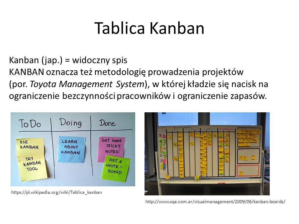Tablica Kanban Kanban (jap.) = widoczny spis KANBAN oznacza też metodologię prowadzenia projektów (por.