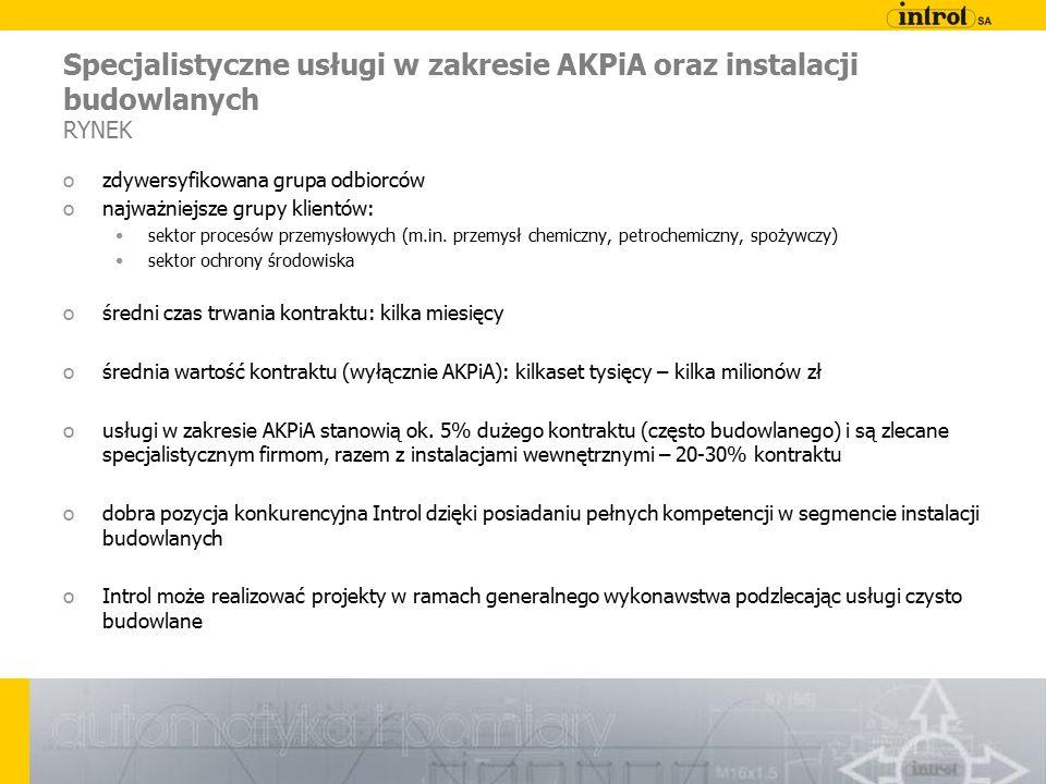 Specjalistyczne usługi w zakresie AKPiA oraz instalacji budowlanych RYNEK ozdywersyfikowana grupa odbiorców onajważniejsze grupy klientów: sektor procesów przemysłowych (m.in.