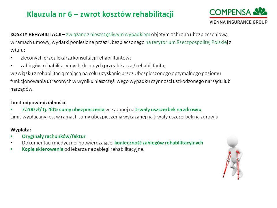 KOSZTY REHABILITACJI – związane z nieszczęśliwym wypadkiem objętym ochroną ubezpieczeniową w ramach umowy, wydatki poniesione przez Ubezpieczonego na terytorium Rzeczpospolitej Polskiej z tytułu: zleconych przez lekarza konsultacji rehabilitantów; zabiegów rehabilitacyjnych zleconych przez lekarza / rehabilitanta, w związku z rehabilitacją mającą na celu uzyskanie przez Ubezpieczonego optymalnego poziomu funkcjonowania utraconych w wyniku nieszczęśliwego wypadku czynności uszkodzonego narządu lub narządów.