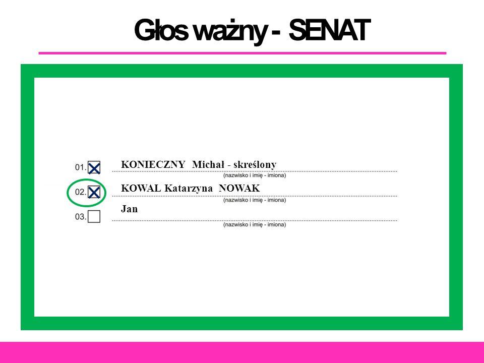 KONIECZNY Michał - skreślony KOWAL Katarzyna NOWAK Jan Głos ważny - SENAT