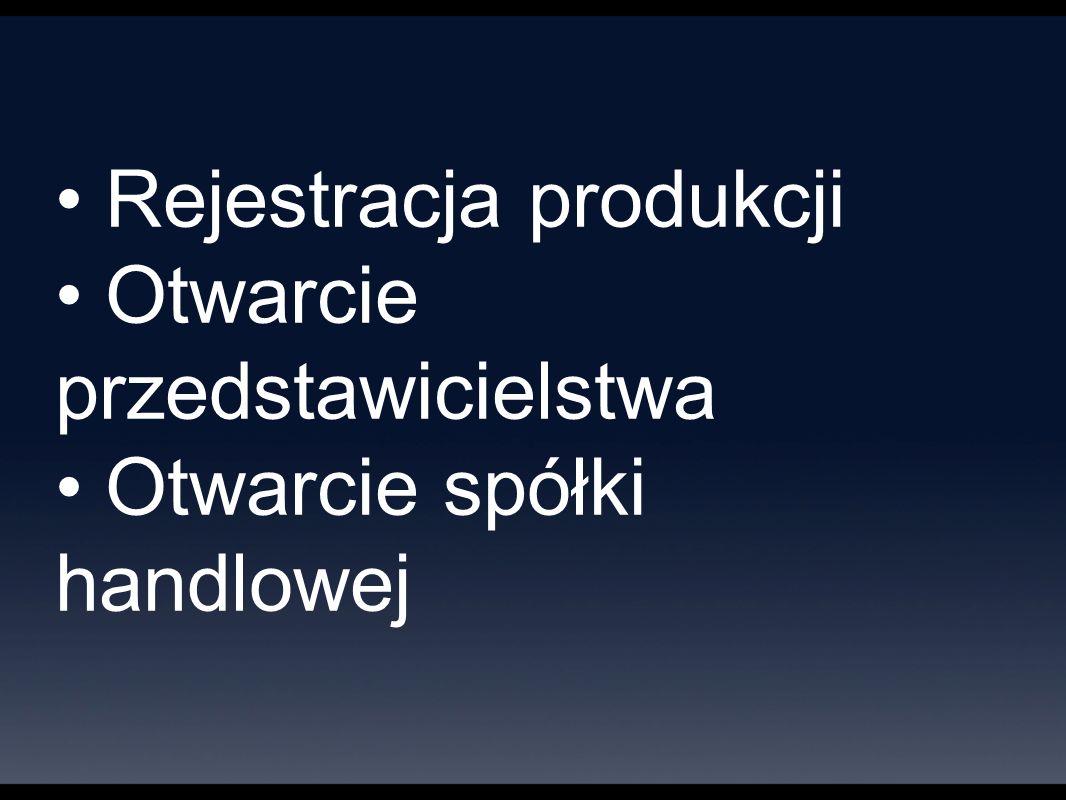 Rejestracja produkcji Otwarcie przedstawicielstwa Otwarcie spółki handlowej
