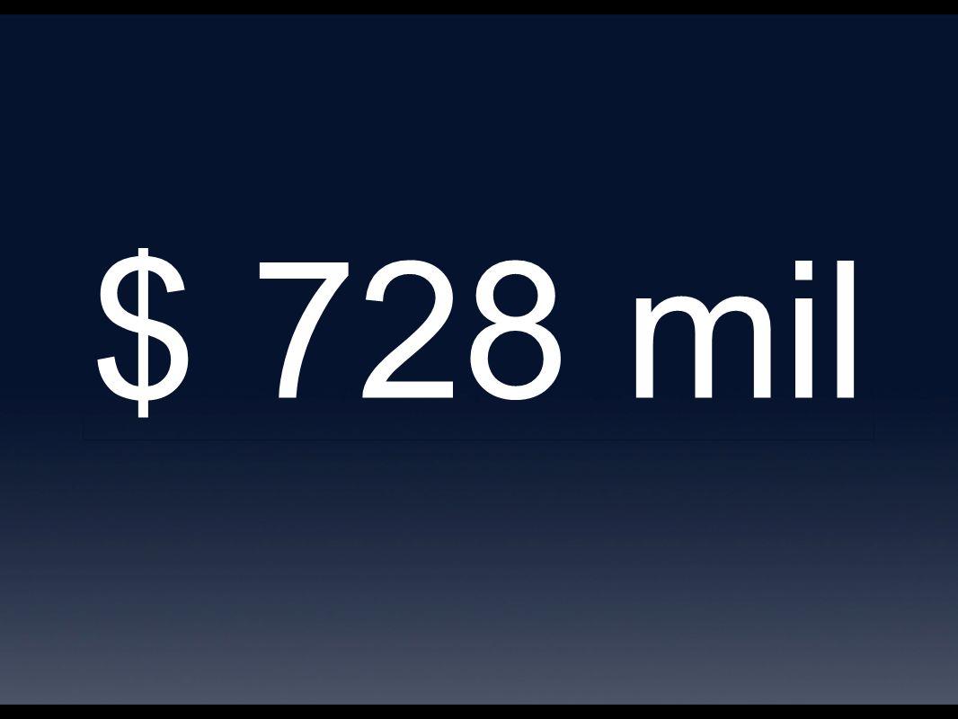 $ 728 mil