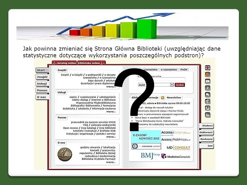 Jak powinna zmieniać się Strona Główna Biblioteki (uwzględniając dane statystyczne dotyczące wykorzystania poszczególnych podstron)