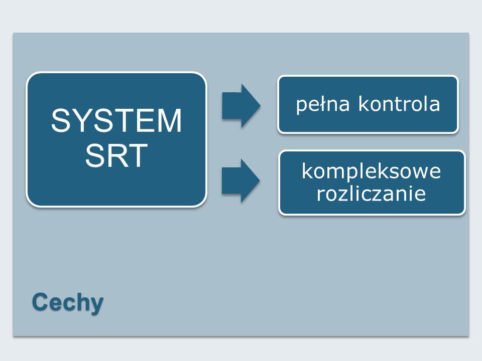 Elementy składowe systemu: Urządzenia Oprogramowanie