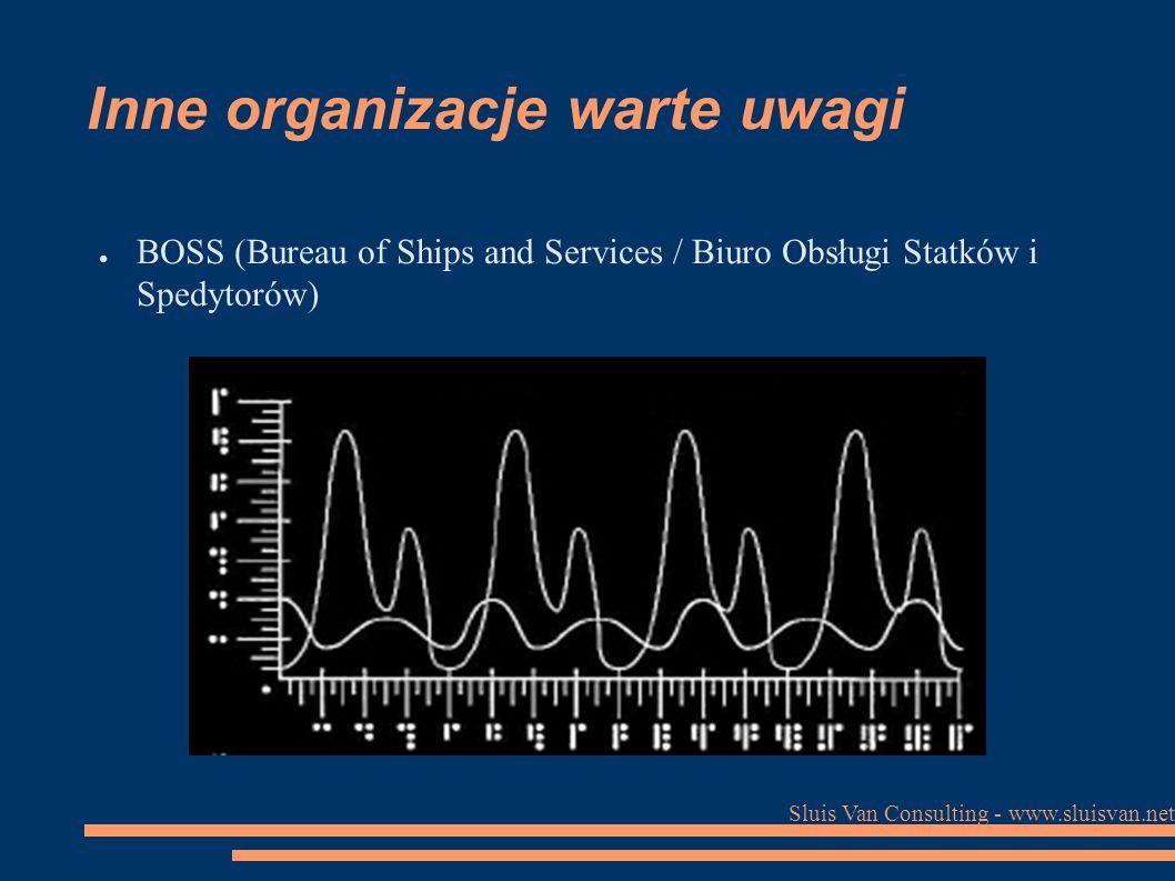 Sluis Van Consulting - www.sluisvan.net Inne organizacje warte uwagi ● BOSS (Bureau of Ships and Services / Biuro Obsługi Statków i Spedytorów)