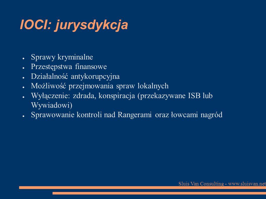 Sluis Van Consulting - www.sluisvan.net IOCI: jurysdykcja ● Sprawy kryminalne ● Przestępstwa finansowe ● Działalność antykorupcyjna ● Możliwość przejmowania spraw lokalnych ● Wyłączenie: zdrada, konspiracja (przekazywane ISB lub Wywiadowi) ● Sprawowanie kontroli nad Rangerami oraz łowcami nagród