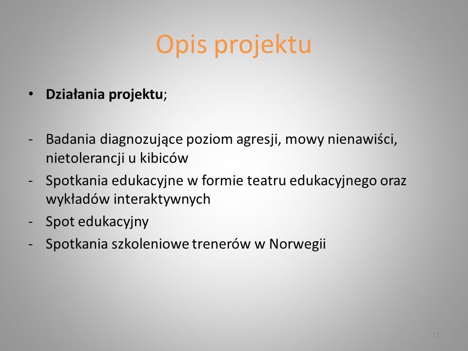 Opis projektu Działania projektu; -Badania diagnozujące poziom agresji, mowy nienawiści, nietolerancji u kibiców -Spotkania edukacyjne w formie teatru edukacyjnego oraz wykładów interaktywnych -Spot edukacyjny -Spotkania szkoleniowe trenerów w Norwegii 11