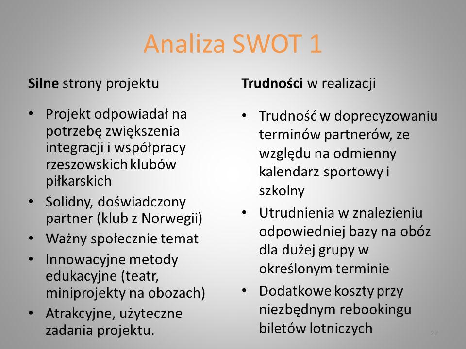 Analiza SWOT 1 Silne strony projektu Projekt odpowiadał na potrzebę zwiększenia integracji i współpracy rzeszowskich klubów piłkarskich Solidny, doświadczony partner (klub z Norwegii) Ważny społecznie temat Innowacyjne metody edukacyjne (teatr, miniprojekty na obozach) Atrakcyjne, użyteczne zadania projektu.