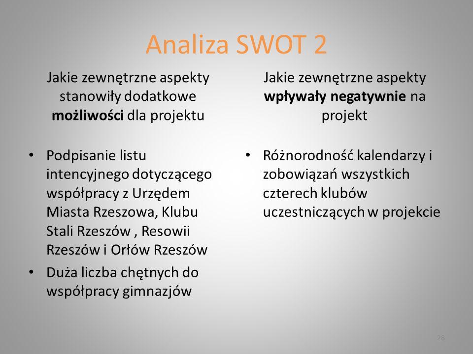 Analiza SWOT 2 Jakie zewnętrzne aspekty stanowiły dodatkowe możliwości dla projektu Podpisanie listu intencyjnego dotyczącego współpracy z Urzędem Mia