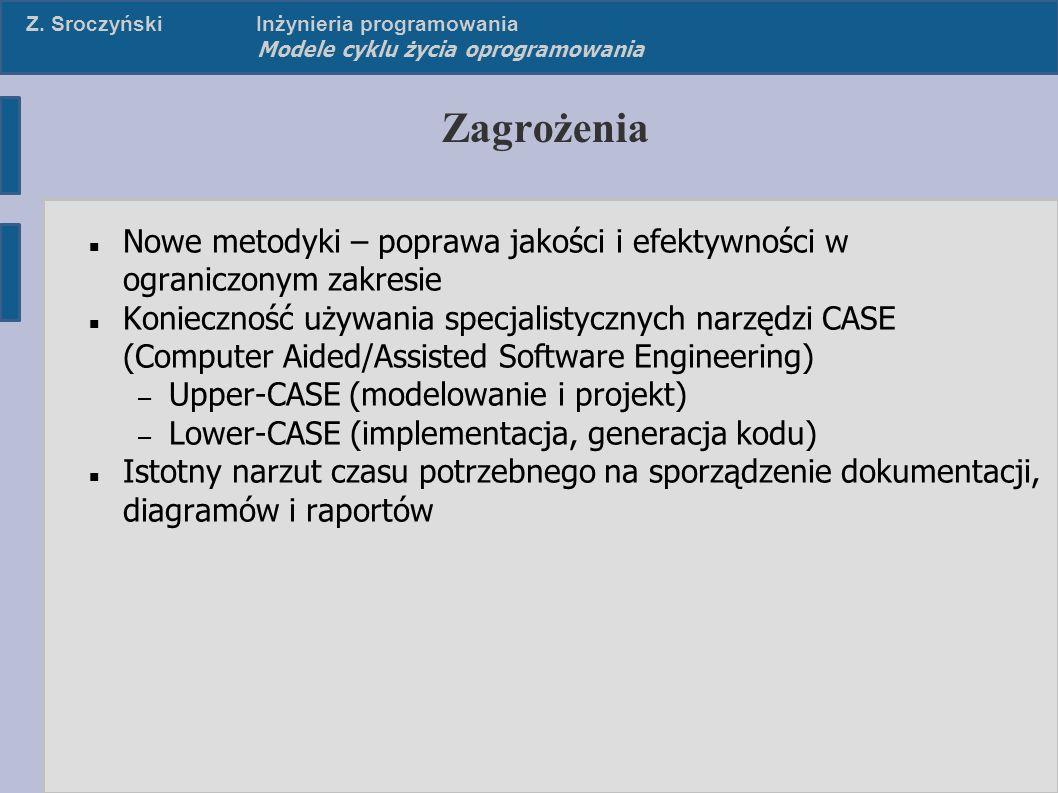 Z. SroczyńskiInżynieria programowania Modele cyklu życia oprogramowania Zagrożenia Nowe metodyki – poprawa jakości i efektywności w ograniczonym zakre