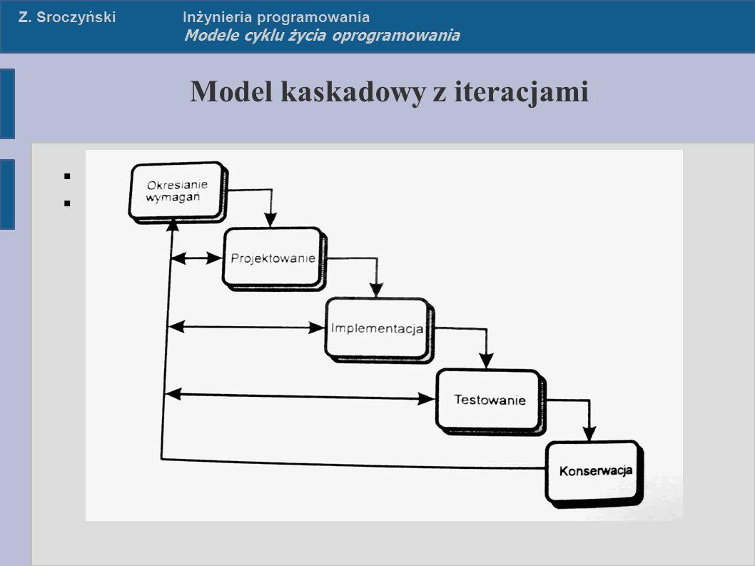 Z. SroczyńskiInżynieria programowania Modele cyklu życia oprogramowania Model kaskadowy z iteracjami Problem dogmatycznej interpretacji Wprowadzenie i
