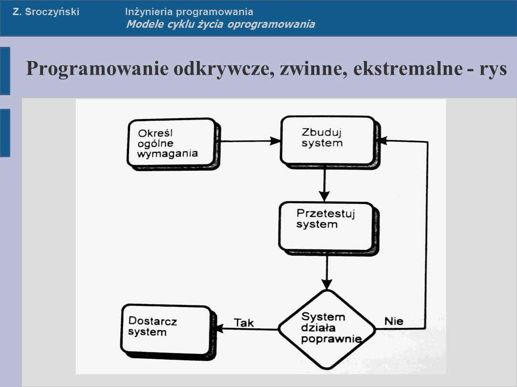 Z. SroczyńskiInżynieria programowania Modele cyklu życia oprogramowania Programowanie odkrywcze, zwinne, ekstremalne - rys