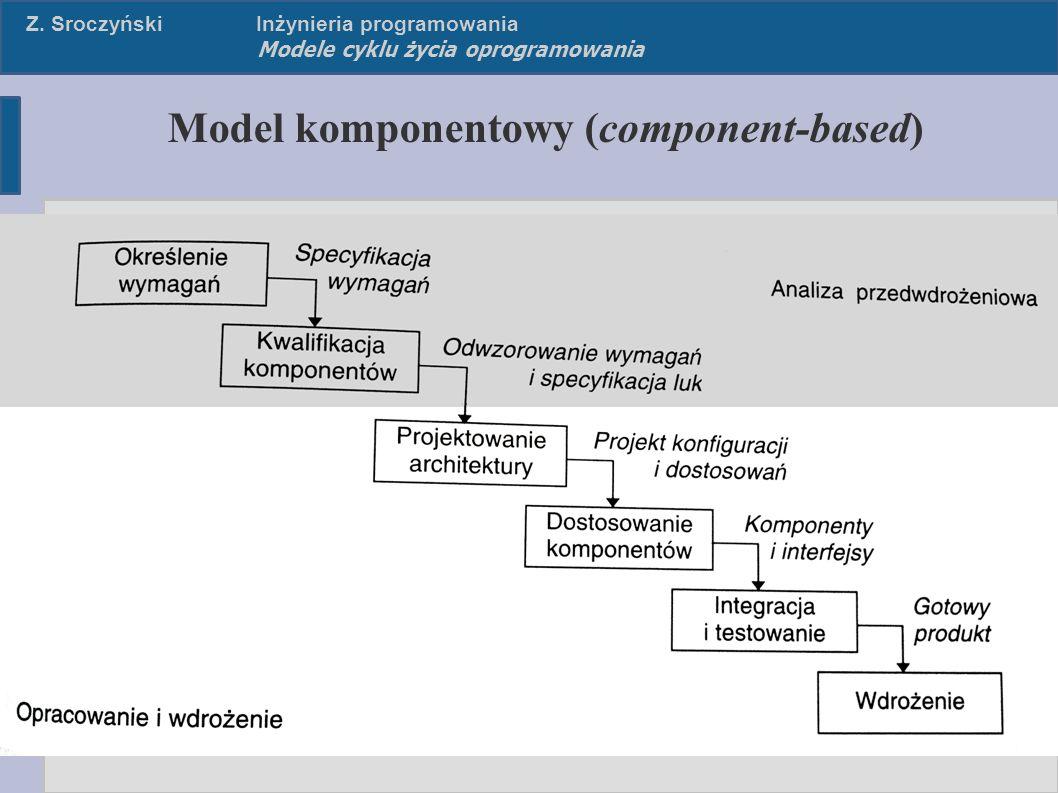 Z. SroczyńskiInżynieria programowania Modele cyklu życia oprogramowania Model komponentowy (component-based)