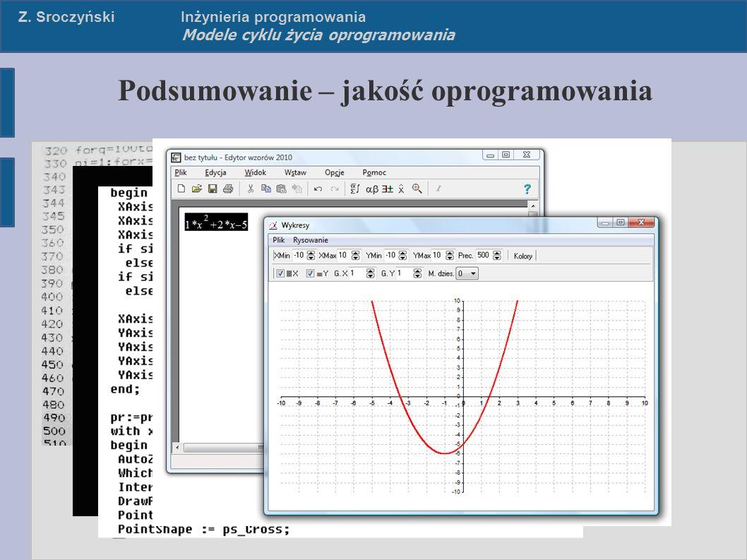 Z. SroczyńskiInżynieria programowania Modele cyklu życia oprogramowania Podsumowanie – jakość oprogramowania