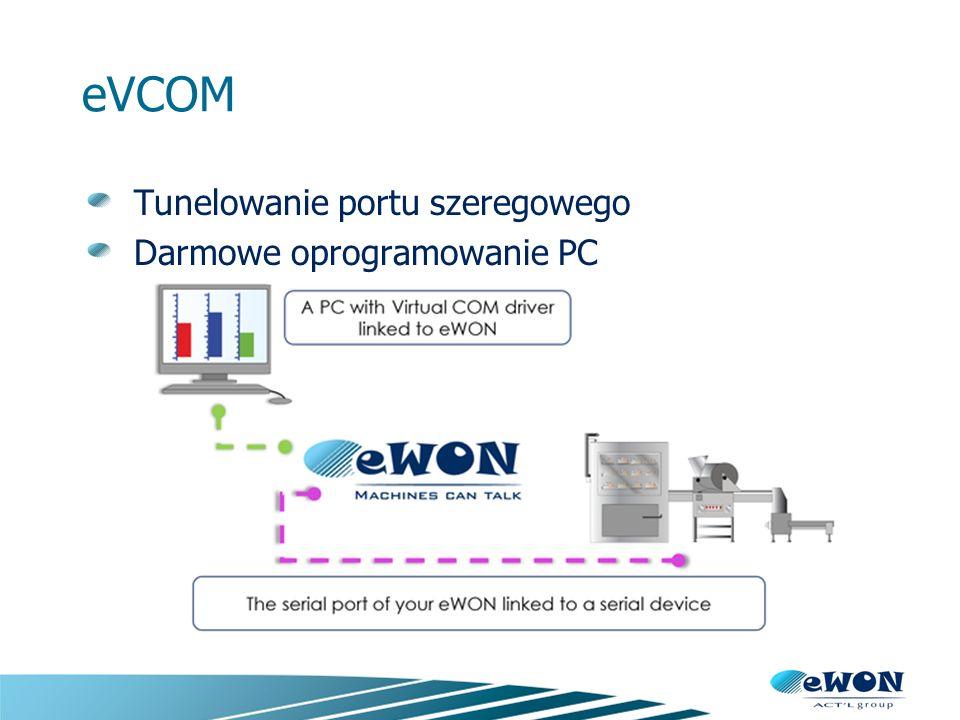 eVCOM Tunelowanie portu szeregowego Darmowe oprogramowanie PC